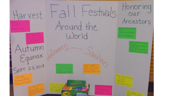 Trifold Whiteboard with the title Fall Festivals Around the World